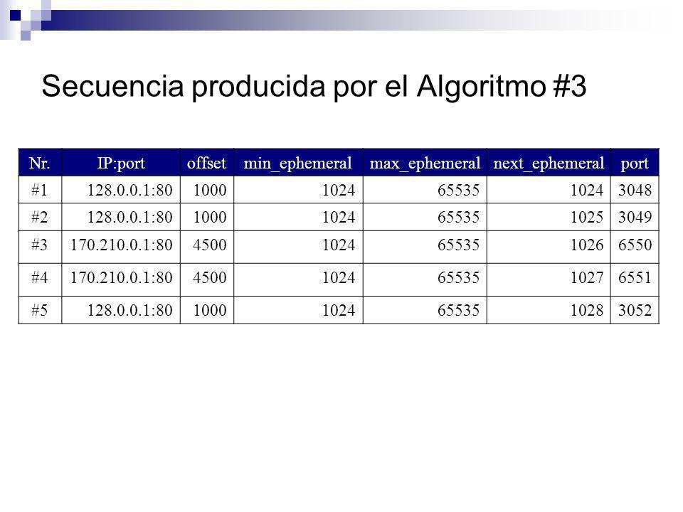 Secuencia producida por el Algoritmo #3