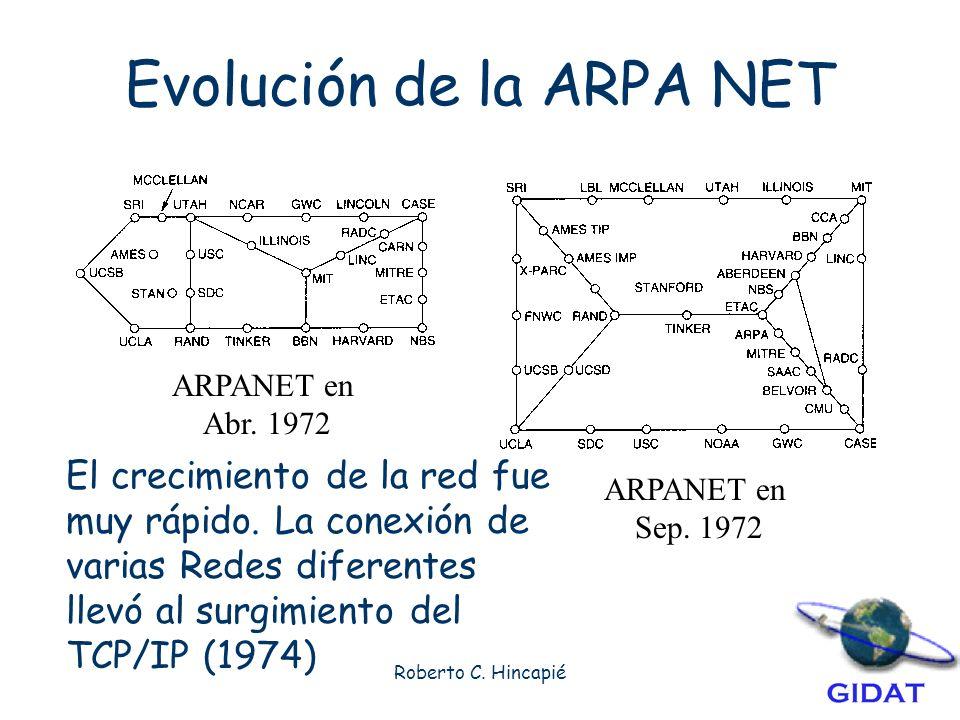 Evolución de la ARPA NET