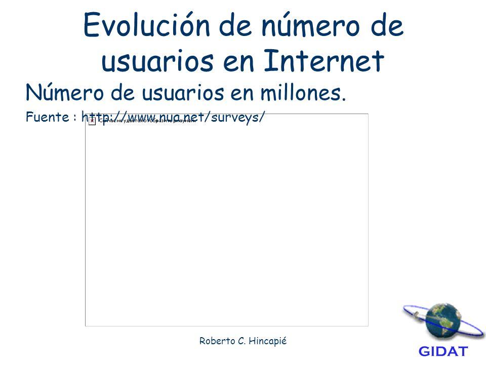 Evolución de número de usuarios en Internet