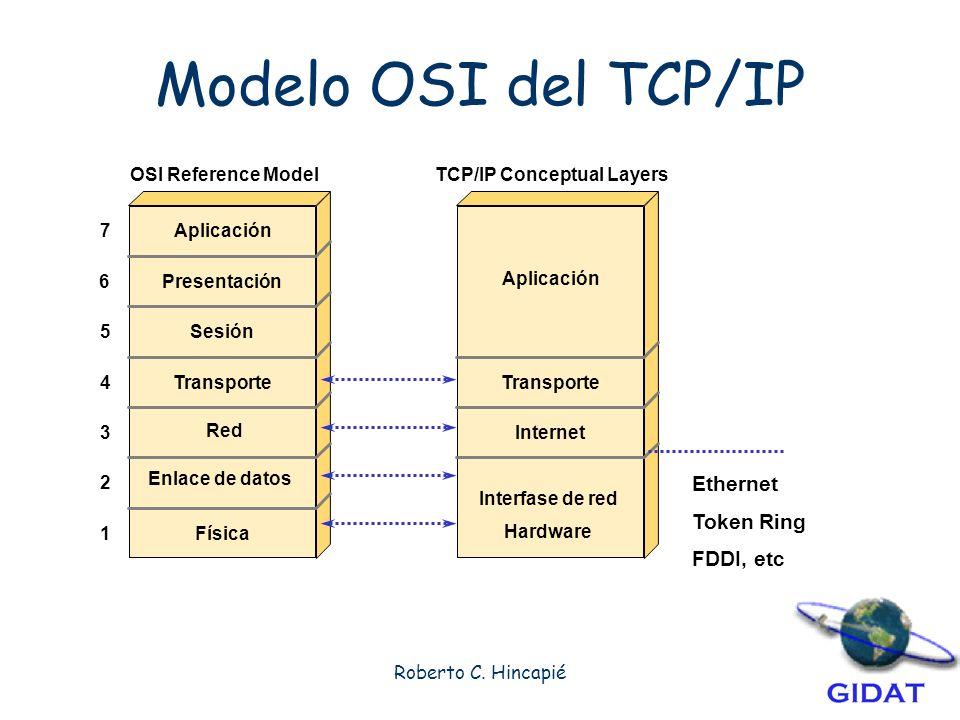 TCP/IP Conceptual Layers