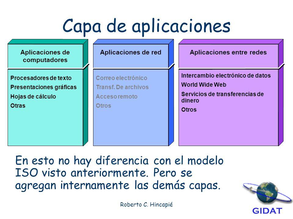 Aplicaciones de computadores Aplicaciones entre redes