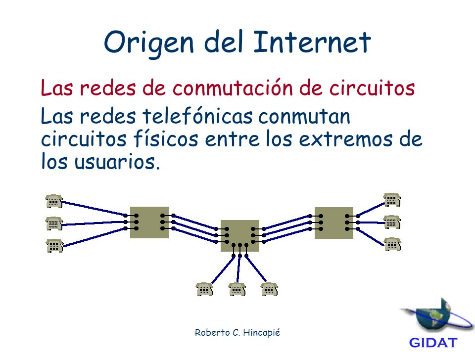 Origen del Internet Las redes de conmutación de circuitos