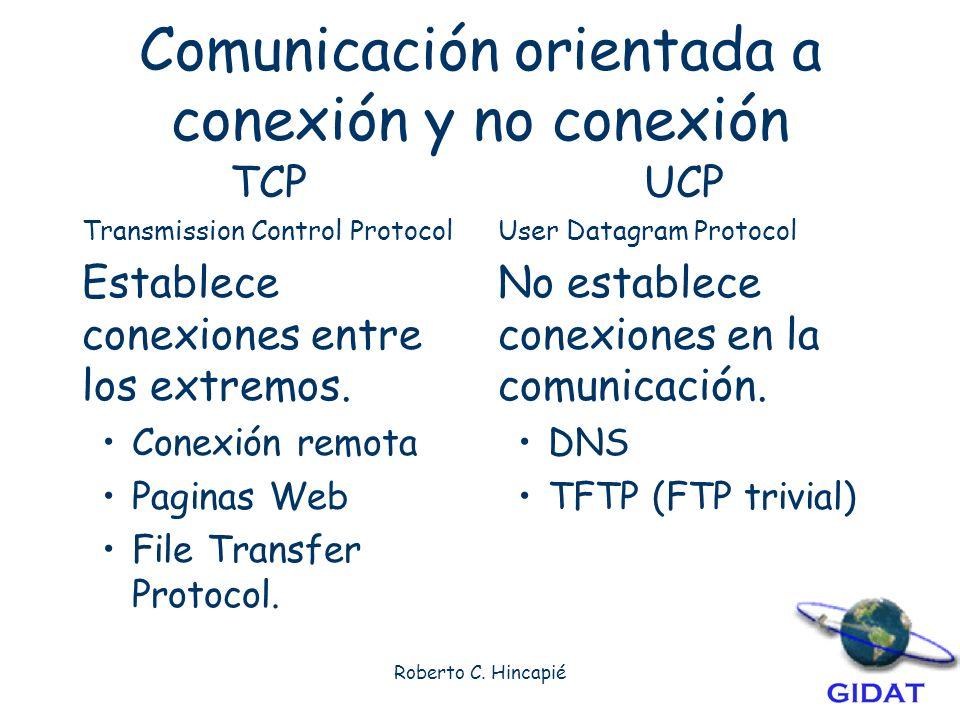 Comunicación orientada a conexión y no conexión