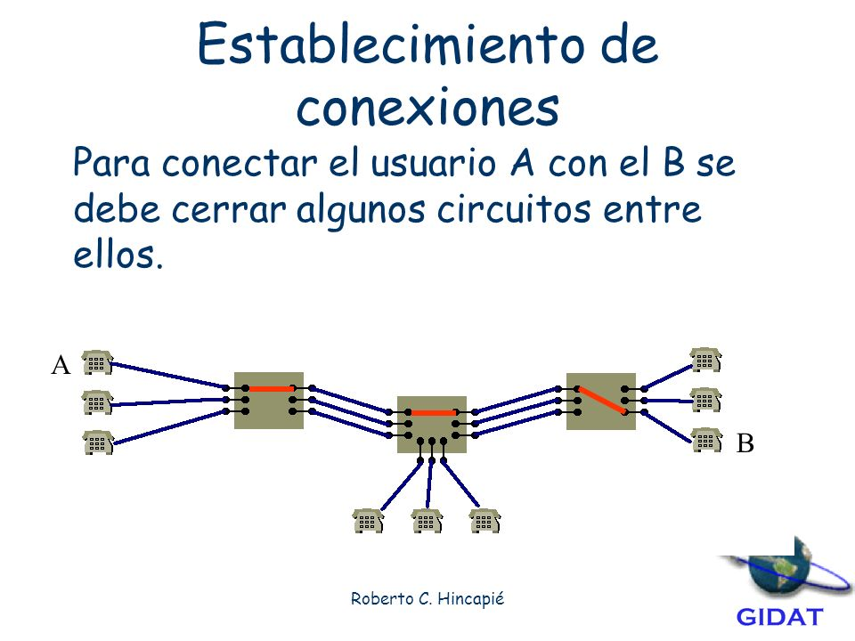 Establecimiento de conexiones
