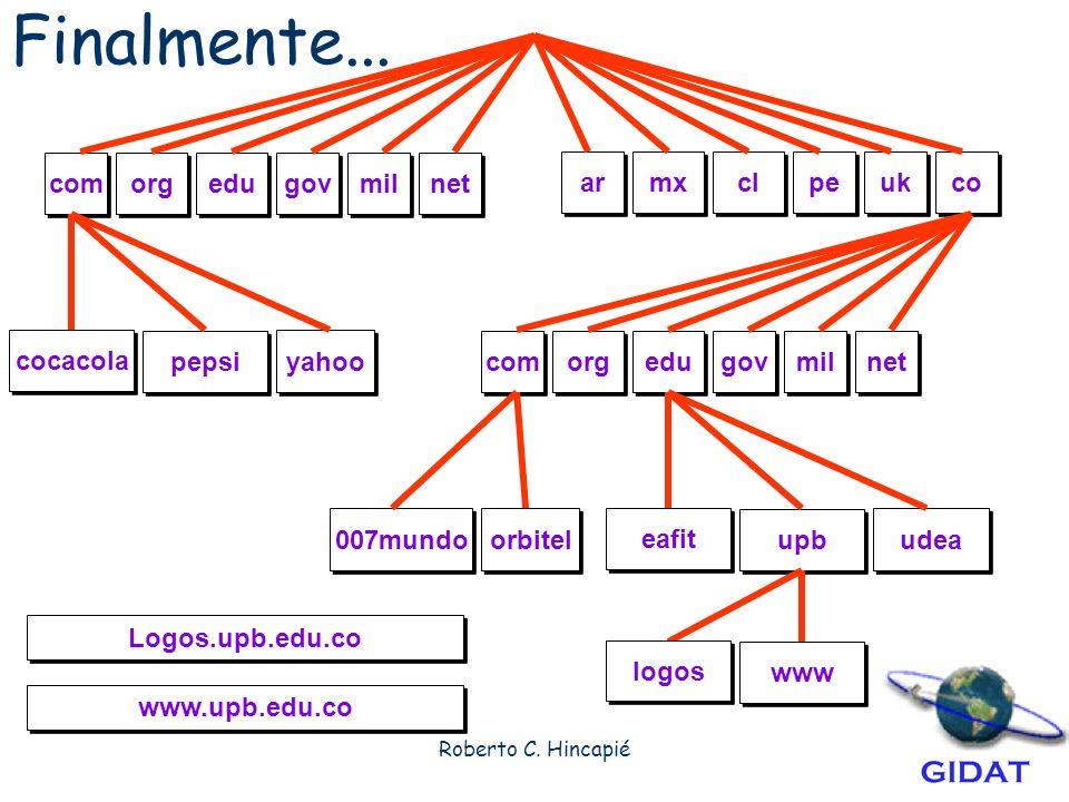 Finalmente... com org edu gov mil net ar mx cl pe uk co cocacola pepsi