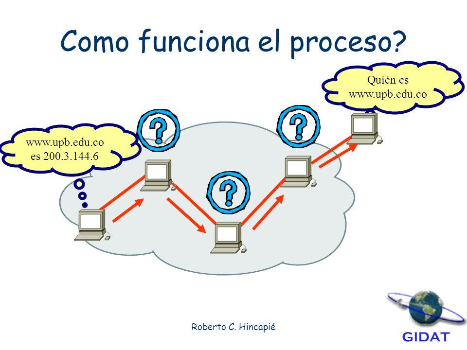 Como funciona el proceso