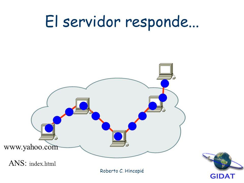El servidor responde... www.yahoo.com ANS: index.html