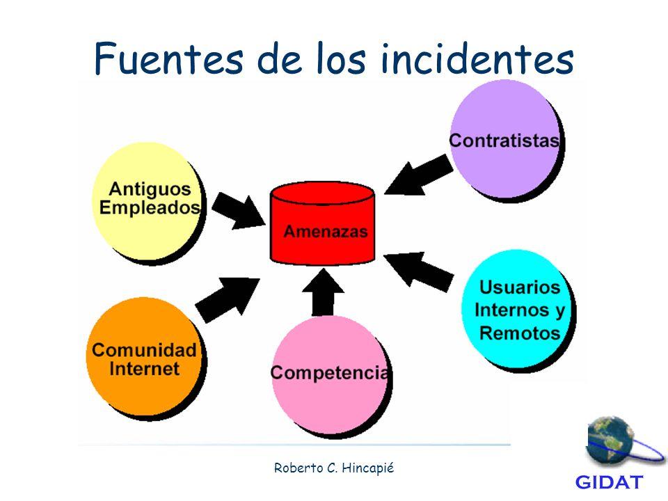 Fuentes de los incidentes
