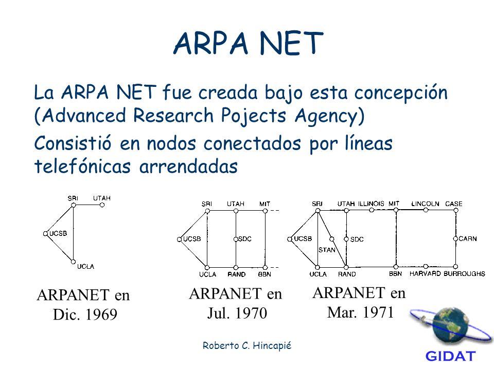 ARPA NET La ARPA NET fue creada bajo esta concepción (Advanced Research Pojects Agency)