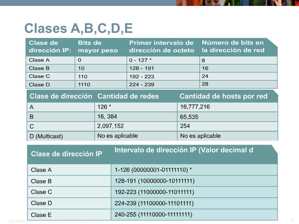 Clases A,B,C,D,E Unidad 6: Mapa 1