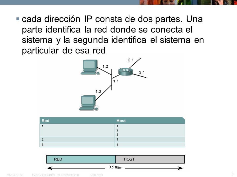 cada dirección IP consta de dos partes
