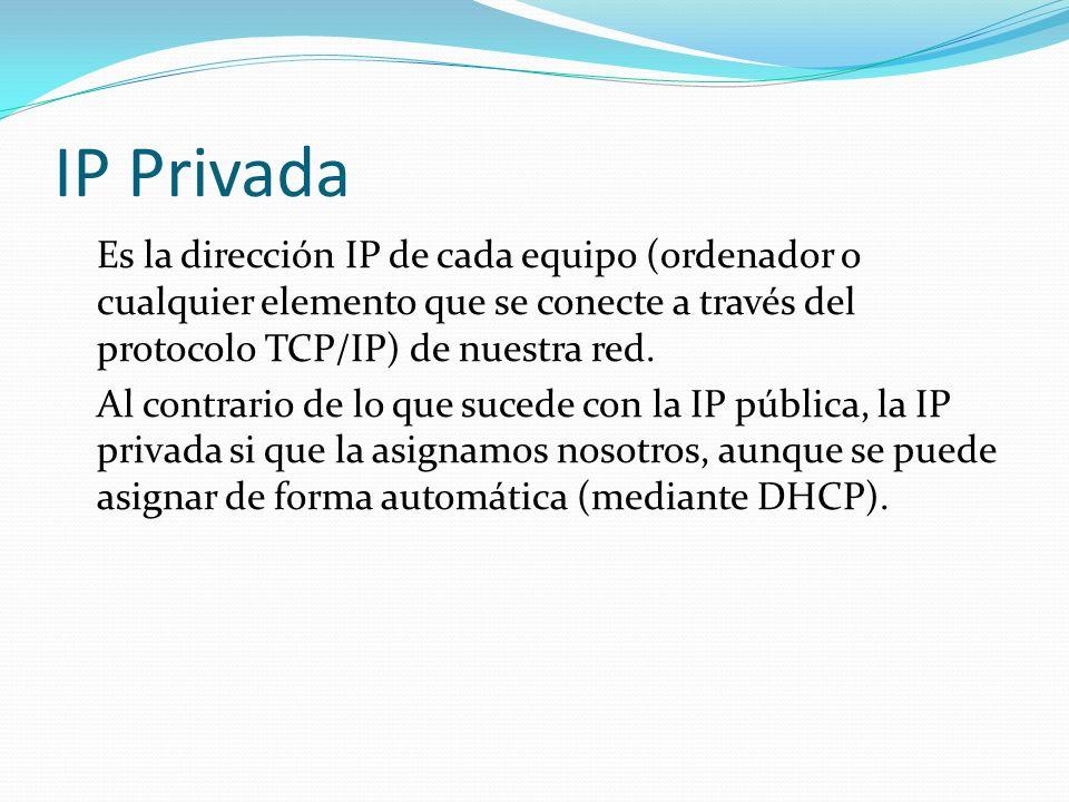 IP Privada