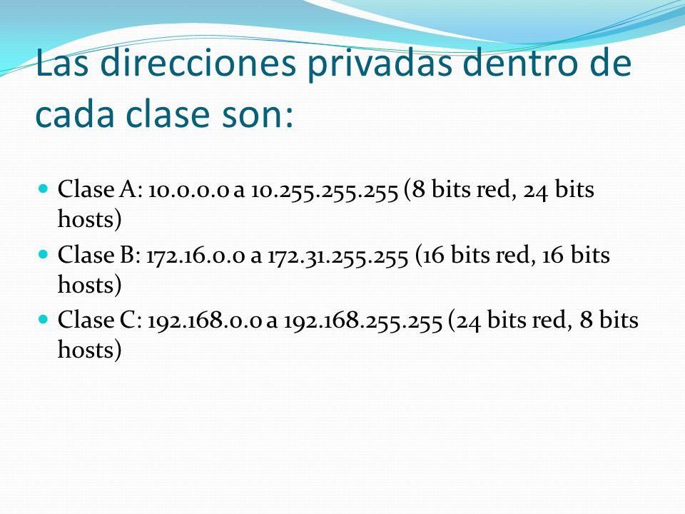 Las direcciones privadas dentro de cada clase son: