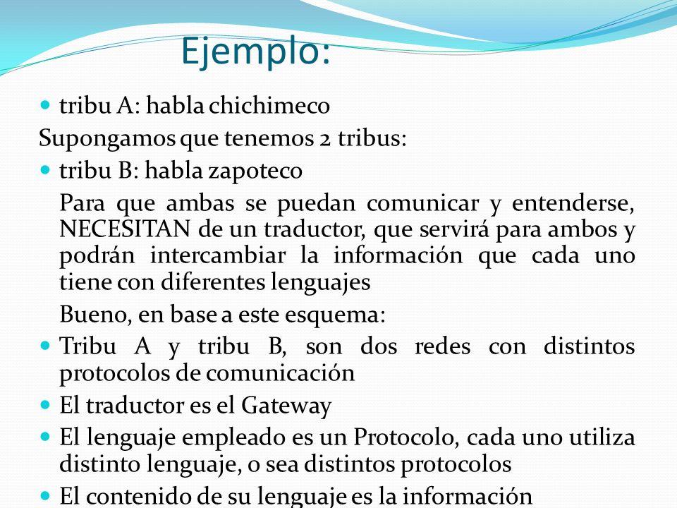 Ejemplo: tribu A: habla chichimeco Supongamos que tenemos 2 tribus: