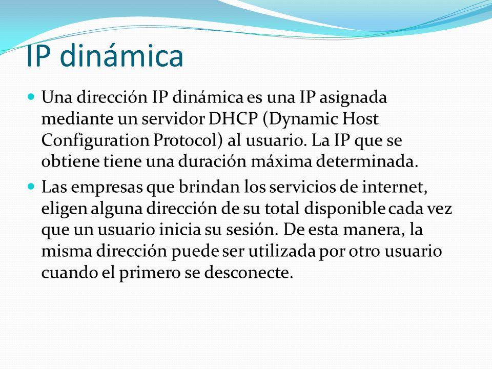 IP dinámica