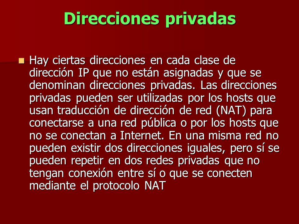 Direcciones privadas