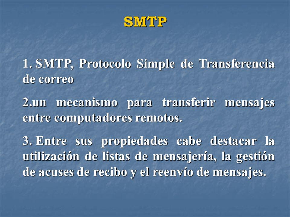 SMTP SMTP, Protocolo Simple de Transferencia de correo