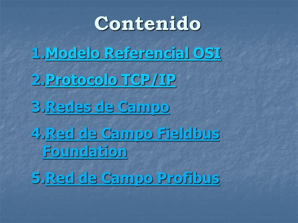 Contenido Modelo Referencial OSI Protocolo TCP/IP Redes de Campo