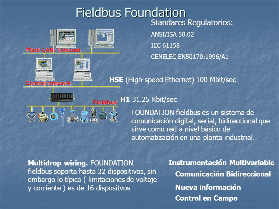 Fieldbus Foundation Standares Regulatorios: