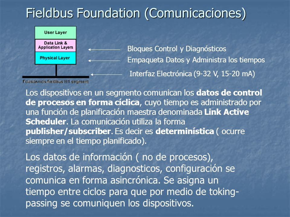 Fieldbus Foundation (Comunicaciones)
