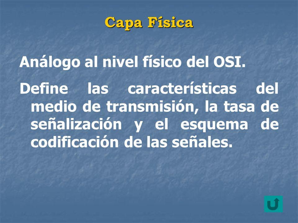 Capa Física Análogo al nivel físico del OSI.