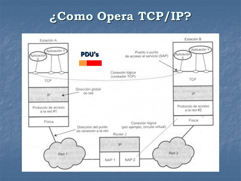 ¿Como Opera TCP/IP PDU's