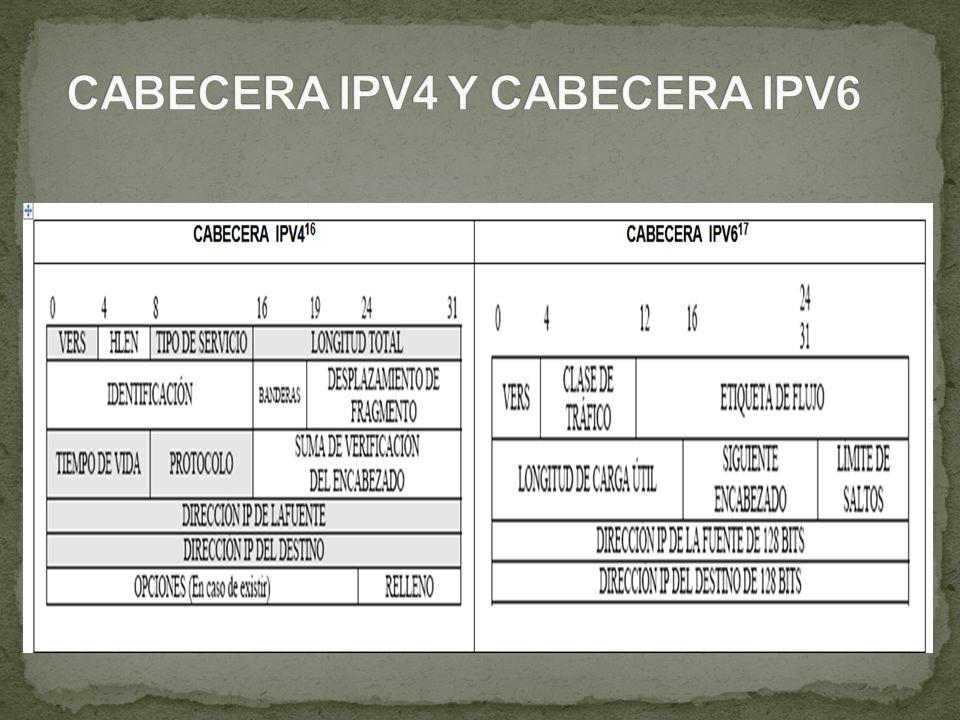 CABECERA IPV4 Y CABECERA IPV6