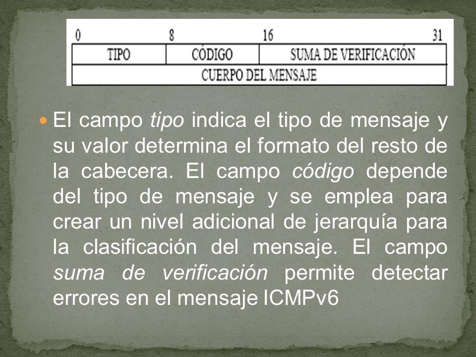El campo tipo indica el tipo de mensaje y su valor determina el formato del resto de la cabecera.