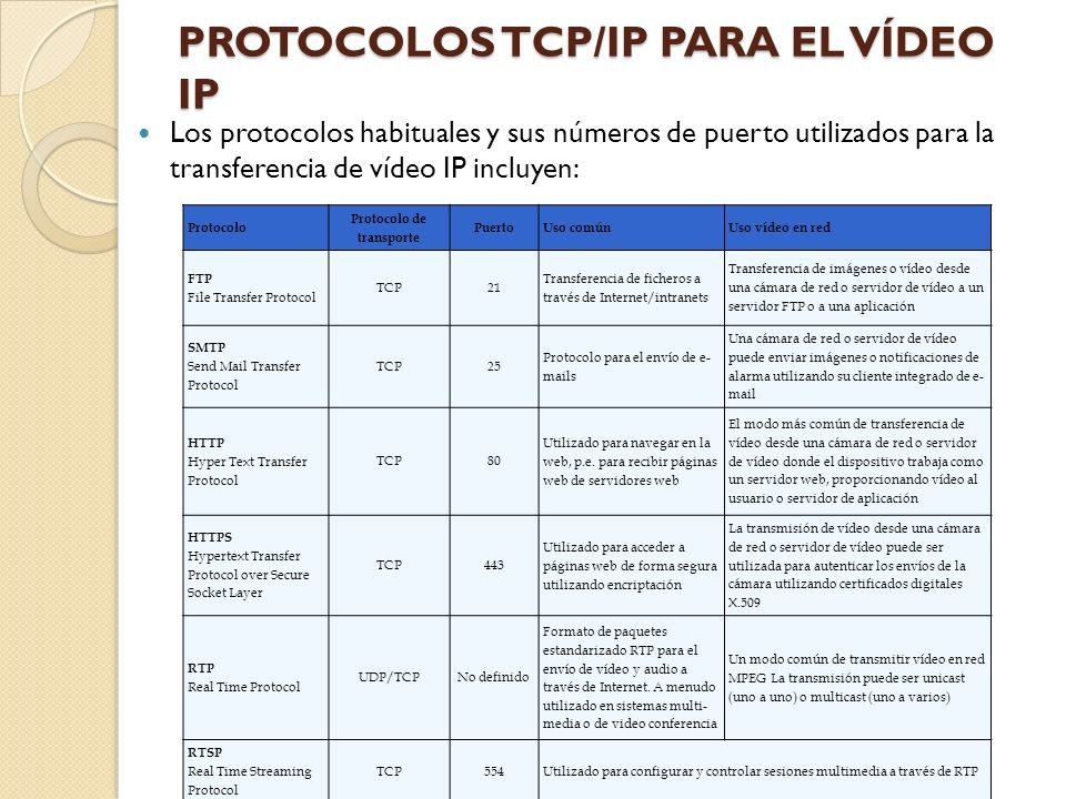 PROTOCOLOS TCP/IP PARA EL VÍDEO IP
