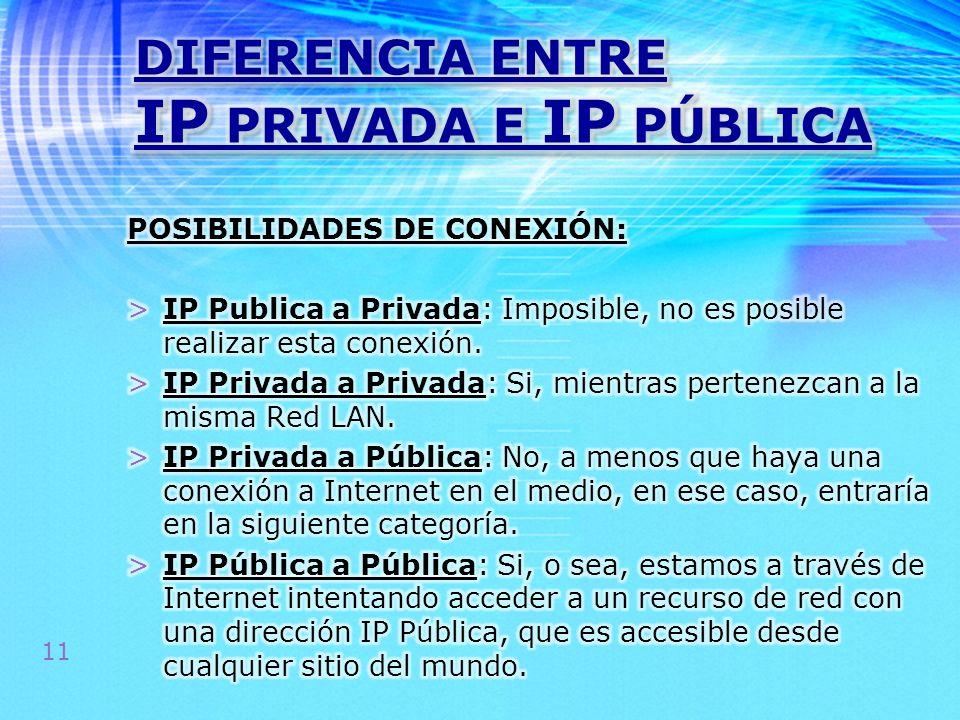 DIFERENCIA ENTRE IP PRIVADA E IP PÚBLICA