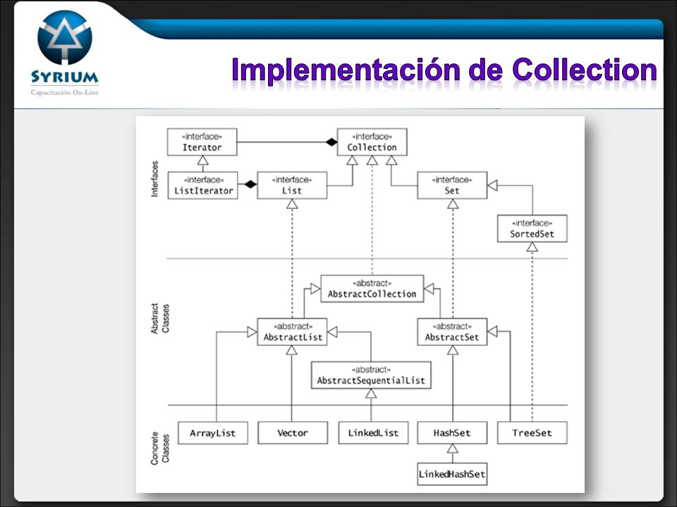 Implementación de Collection