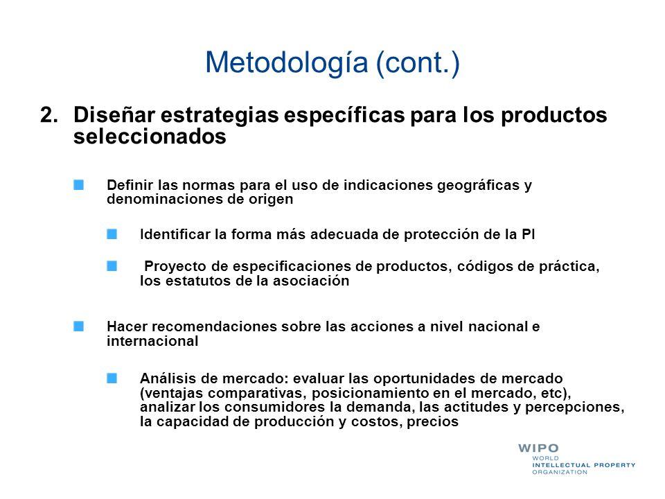 Metodología (cont.) Diseñar estrategias específicas para los productos seleccionados.
