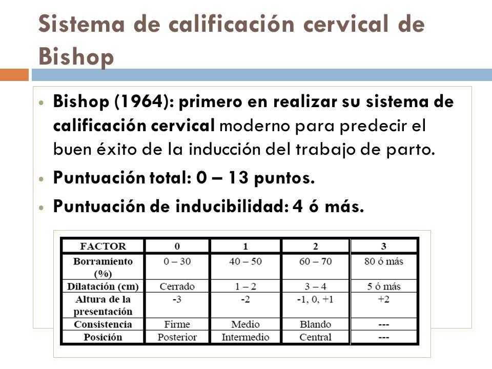 Sistema de calificación cervical de Bishop