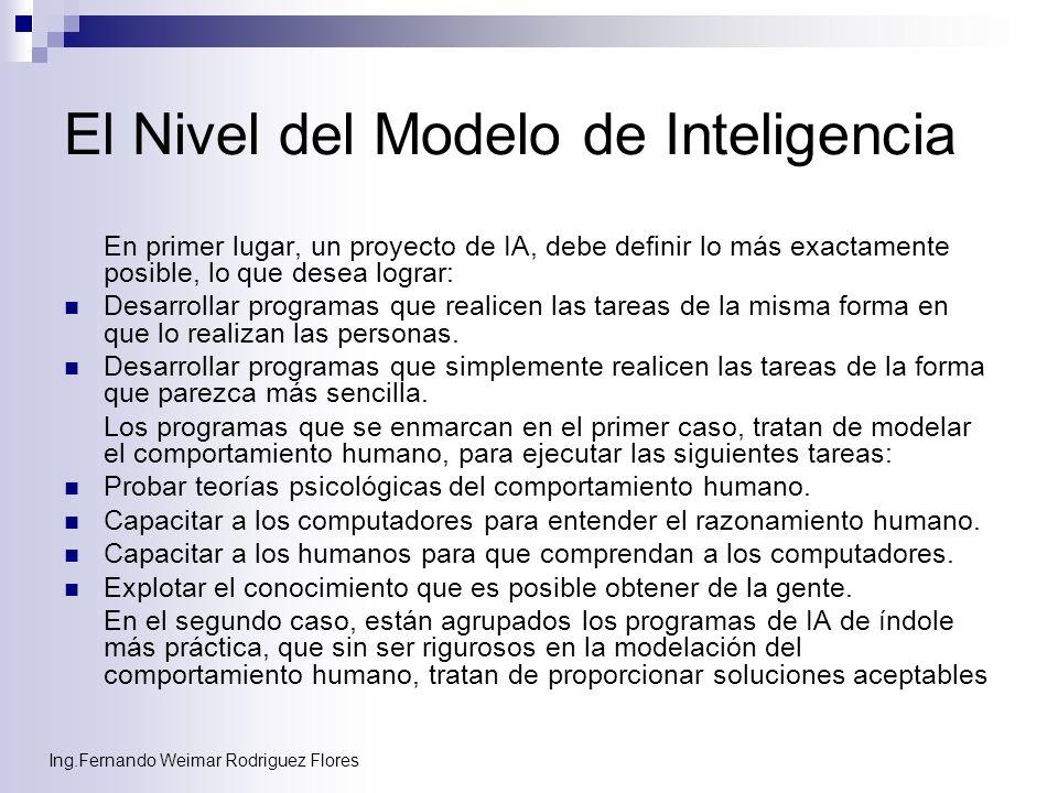 El Nivel del Modelo de Inteligencia