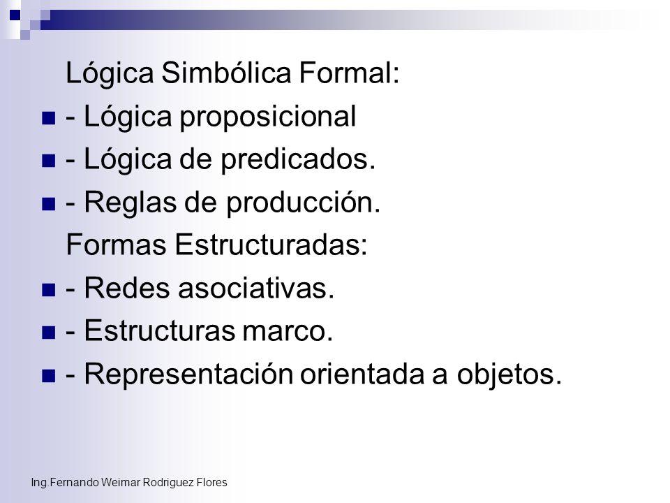 Lógica Simbólica Formal: - Lógica proposicional