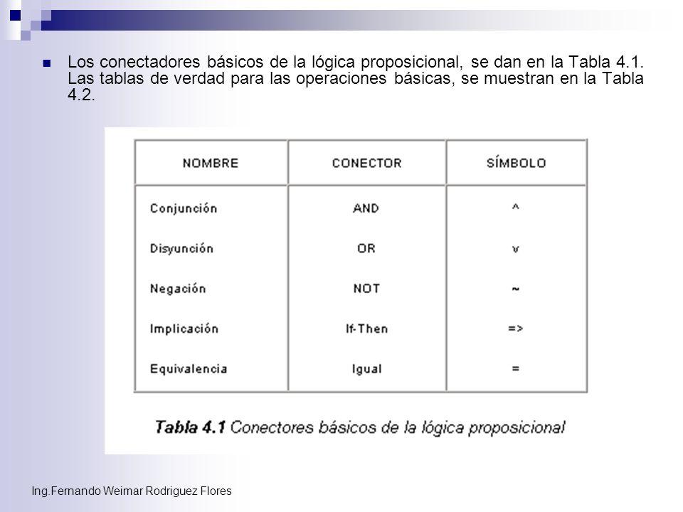 Los conectadores básicos de la lógica proposicional, se dan en la Tabla 4.1. Las tablas de verdad para las operaciones básicas, se muestran en la Tabla 4.2.