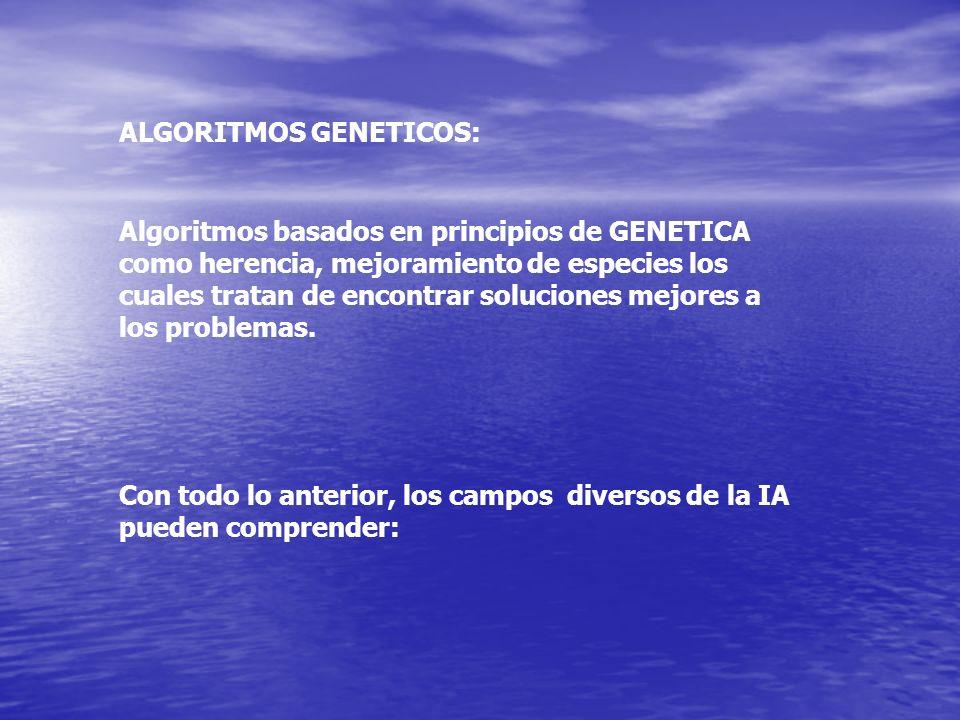 ALGORITMOS GENETICOS:
