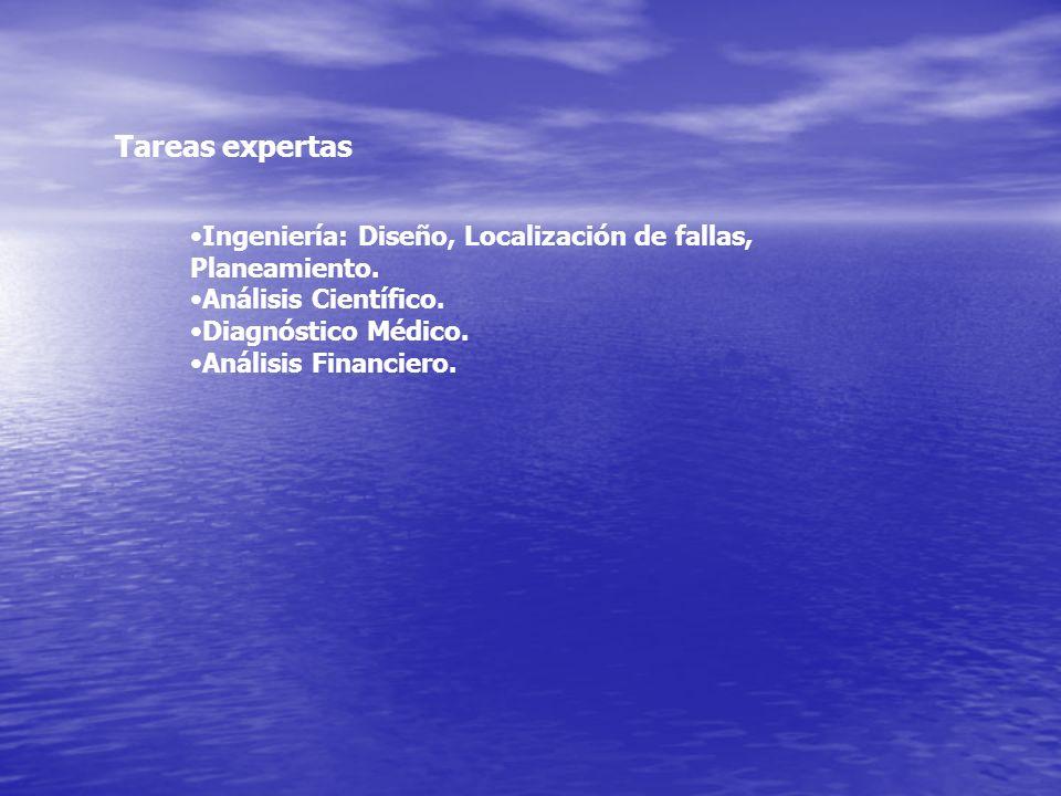 Tareas expertas Ingeniería: Diseño, Localización de fallas, Planeamiento. Análisis Científico. Diagnóstico Médico.