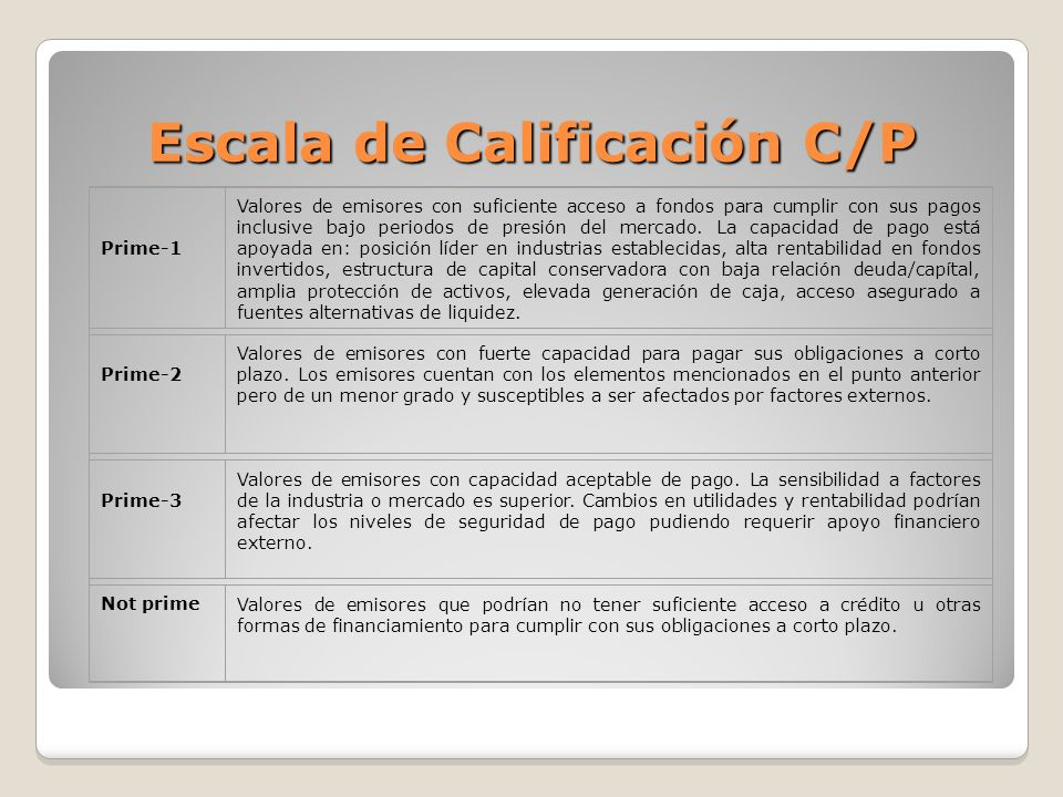 Escala de Calificación C/P
