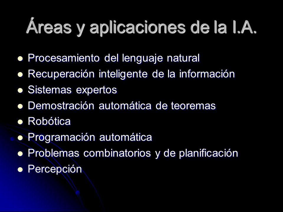 Áreas y aplicaciones de la I.A.