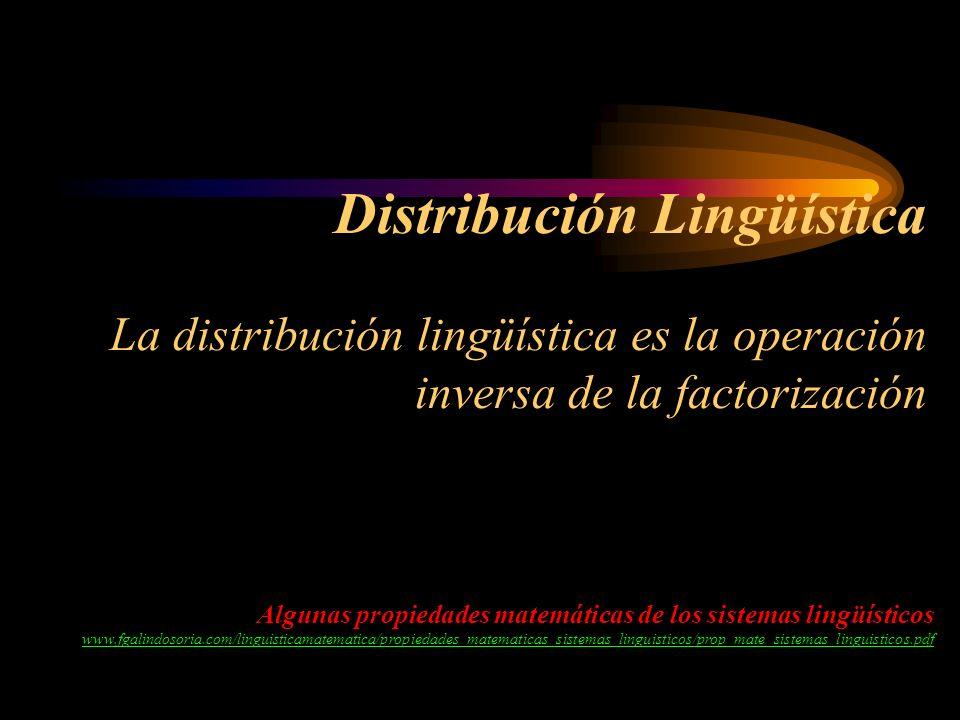 Distribución Lingüística La distribución lingüística es la operación inversa de la factorización