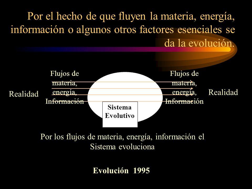 Por el hecho de que fluyen la materia, energía, información o algunos otros factores esenciales se da la evolución.