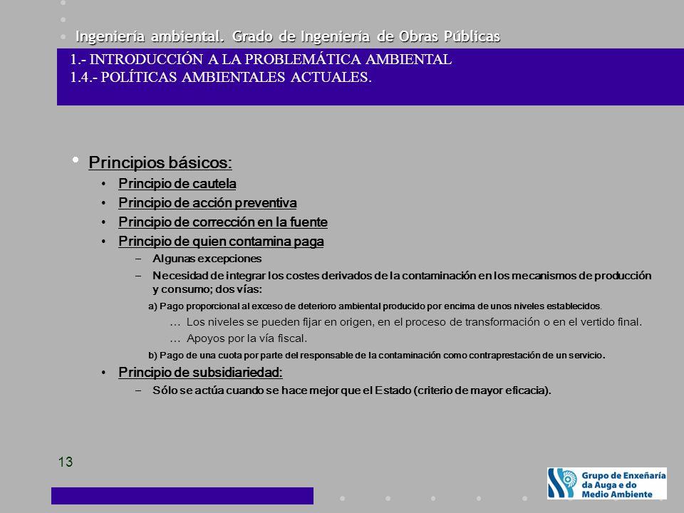 Principios básicos: 1.- INTRODUCCIÓN A LA PROBLEMÁTICA AMBIENTAL