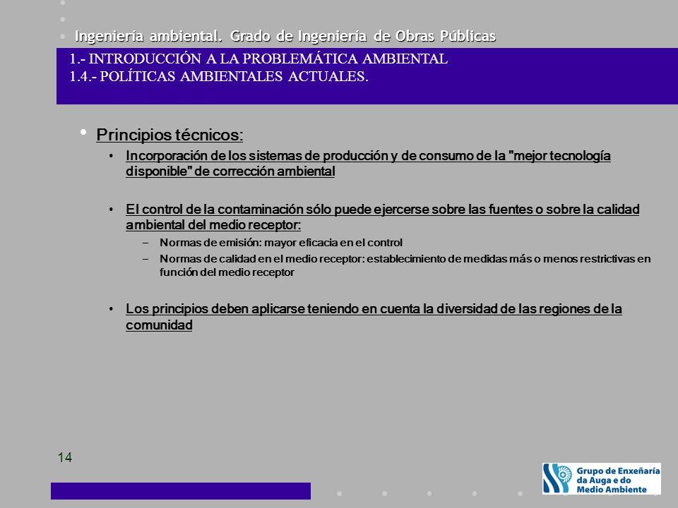 Principios técnicos: 1.- INTRODUCCIÓN A LA PROBLEMÁTICA AMBIENTAL