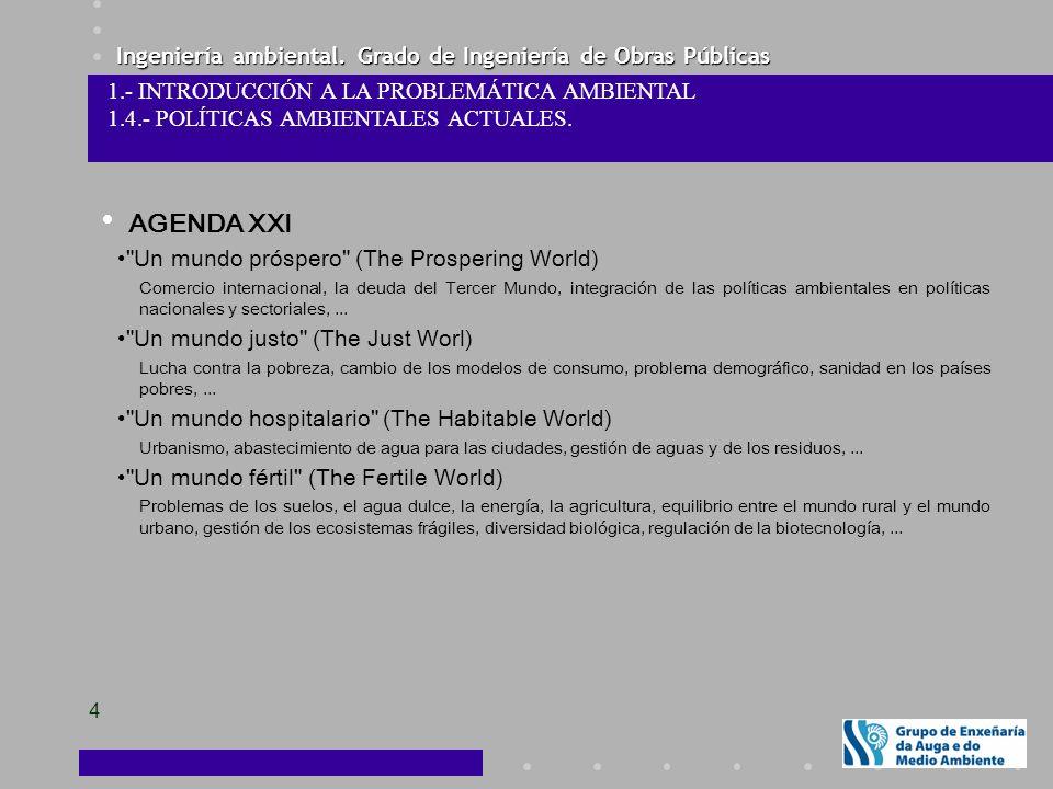 AGENDA XXI 1.- INTRODUCCIÓN A LA PROBLEMÁTICA AMBIENTAL