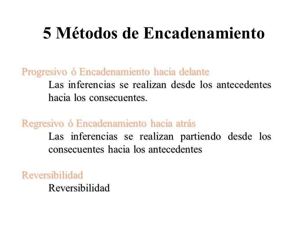5 Métodos de Encadenamiento