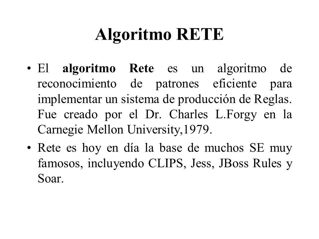Algoritmo RETE