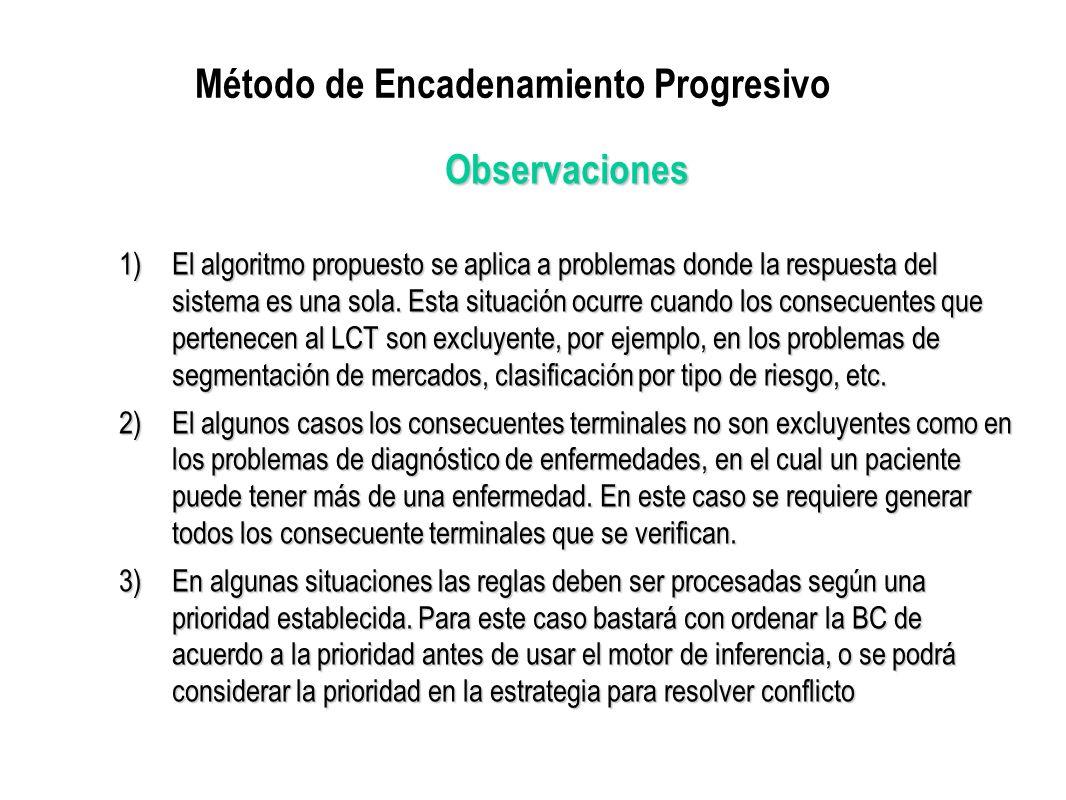 Método de Encadenamiento Progresivo