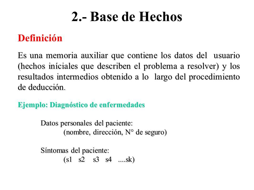 2.- Base de Hechos Definición