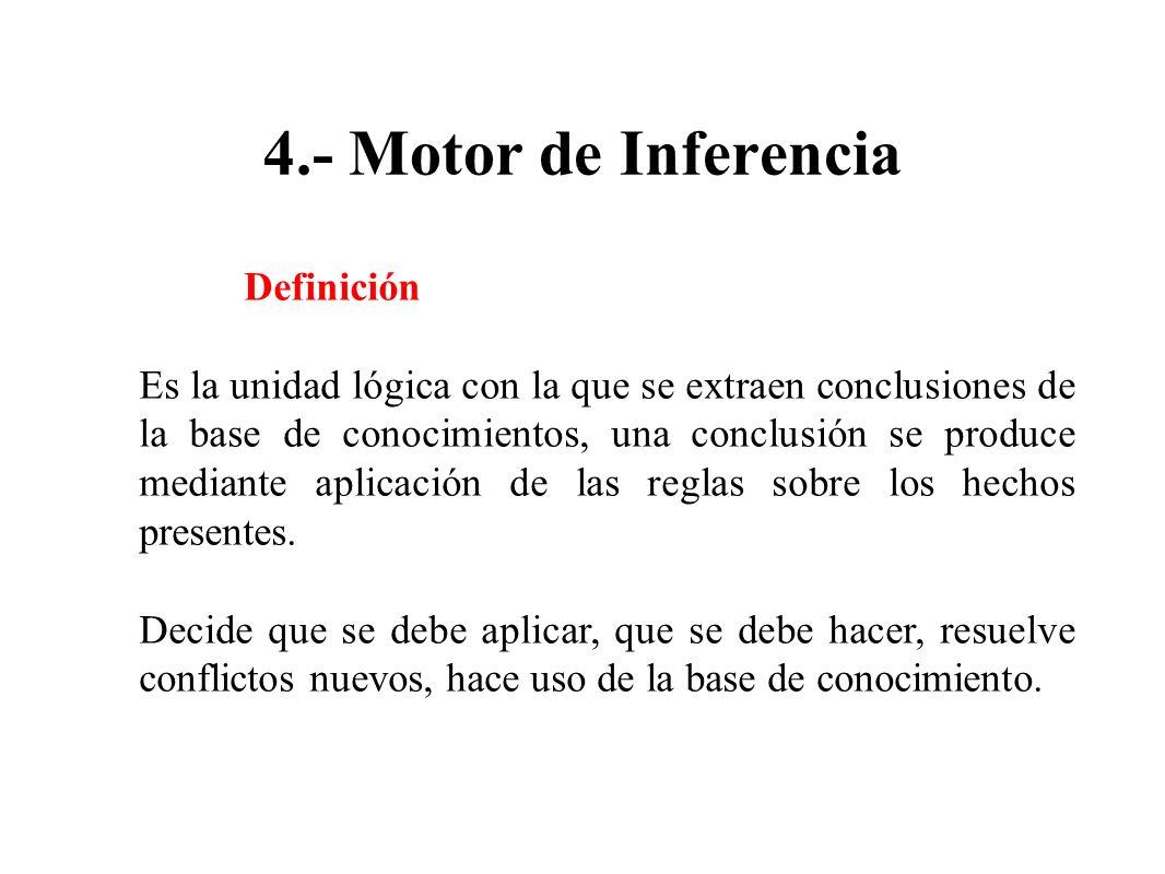 4.- Motor de Inferencia Definición